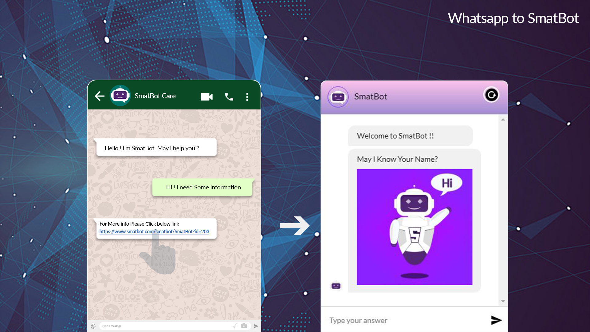 How to automate WhatsApp messaging through WhatsApp Business API